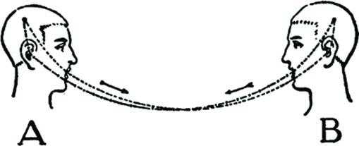 sem-2016-0038_figure1